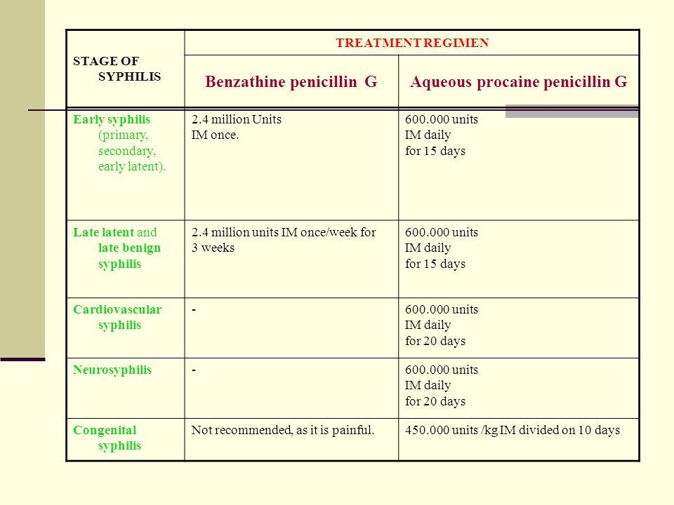 TREATMENT REGIMEN STAGE OF SYPHILIS Aqueous procaine penicillin GBenzathine penicillin G 600.000 units IM daily for 15 days 2.4 million Units IM once.