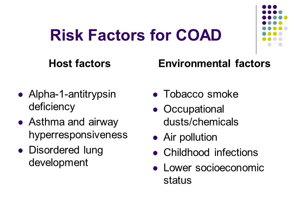 Risk Factors for COAD Host factors Alpha-1-antitrypsin deficiency Asthma and airway hyperresponsiveness Disordered lung development Environmental factors Tobacco smoke Occupational dusts/chemicals Air pollution Childhood infections Lower socioeconomic status