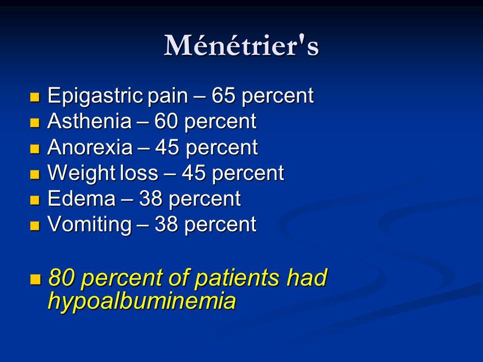 Ménétrier's Epigastric pain – 65 percent Epigastric pain – 65 percent Asthenia – 60 percent Asthenia – 60 percent Anorexia – 45 percent Anorexia – 45