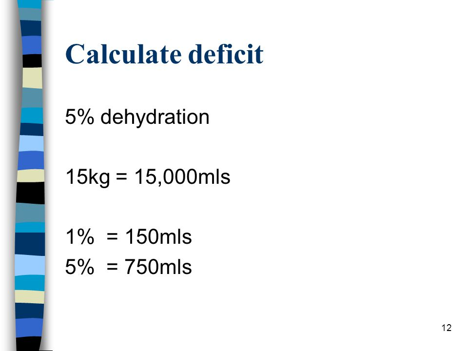 Calculate deficit 5% dehydration 15kg = 15,000mls 1% = 150mls 5% = 750mls 12
