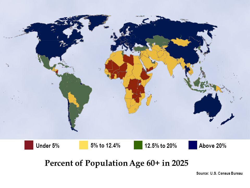 ... Rapidly Aging by 2025 Source: U.S.