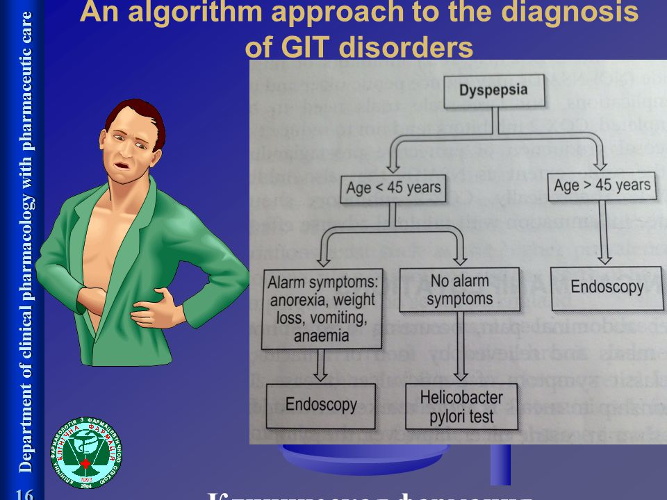 Department of clinical pharmacology with pharmaceutic care 16 Клиническая фармация в гастроэнтерологии An algorithm approach to the diagnosis of GIT d