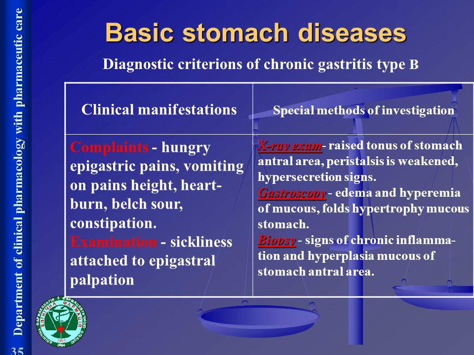 Department of clinical pharmacology with pharmaceutic care 35 Diagnostic criterions of chronic gastritis type В Clinical manifestations Special method