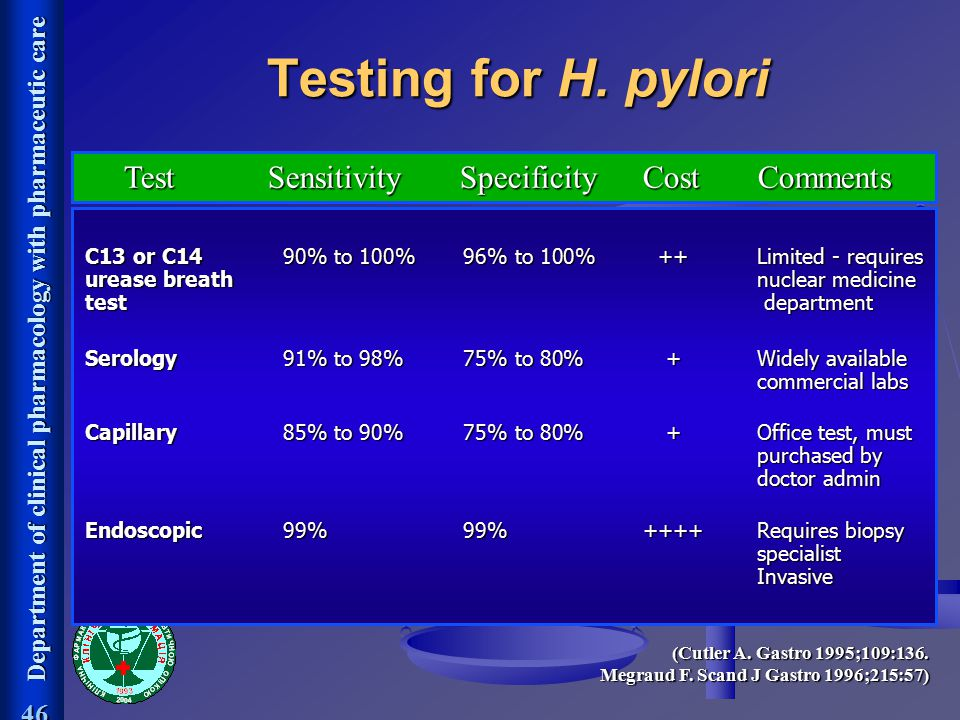 Department of clinical pharmacology with pharmaceutic care 46 Testing for H. pylori C13 or C14 90% to 100% 96% to 100%++Limited - requires urease brea
