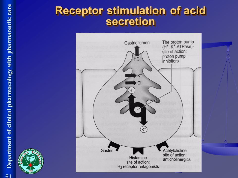 Department of clinical pharmacology with pharmaceutic care 51 Receptor stimulation of acid secretion