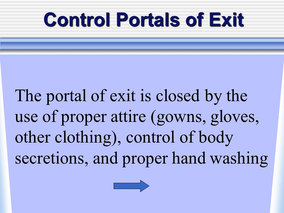 Control Portals of Exit The portal of exit is closed by the use of proper attire (gowns, gloves, other clothing), control of body secretions, and proper hand washing