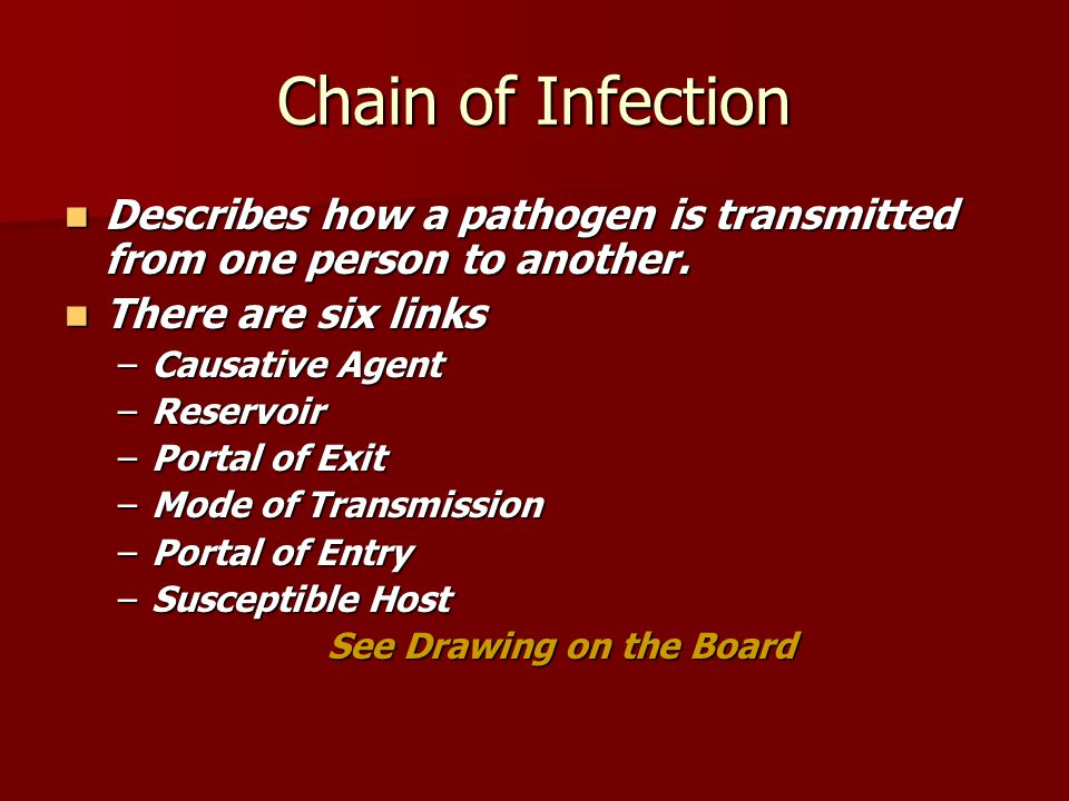 Chain of Infection Describes how a pathogen is transmitted from one person to another.