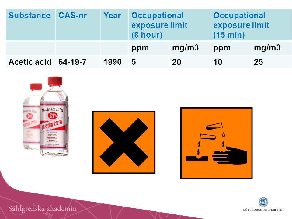 SubstanceCAS-nrYearOccupational exposure limit (8 hour) Occupational exposure limit (15 min) ppmmg/m3ppmmg/m3 Acetic acid64-19-719905201025