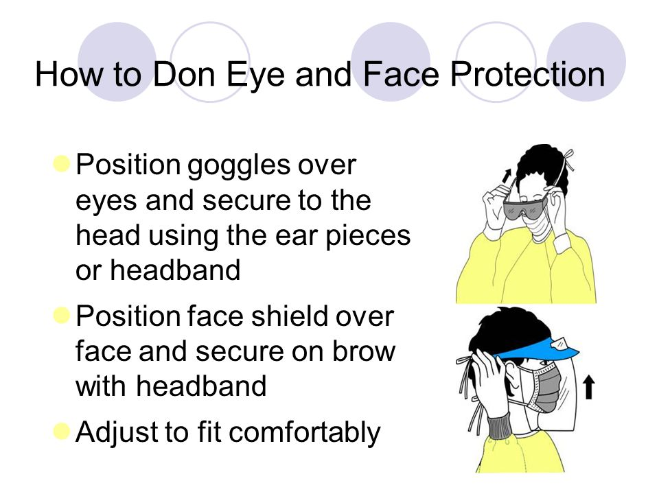 How to Don a Mask Place over nose, mouth and chin Fit flexible nose piece over nose bridge Secure on head with ties or elastic Adjust to fit