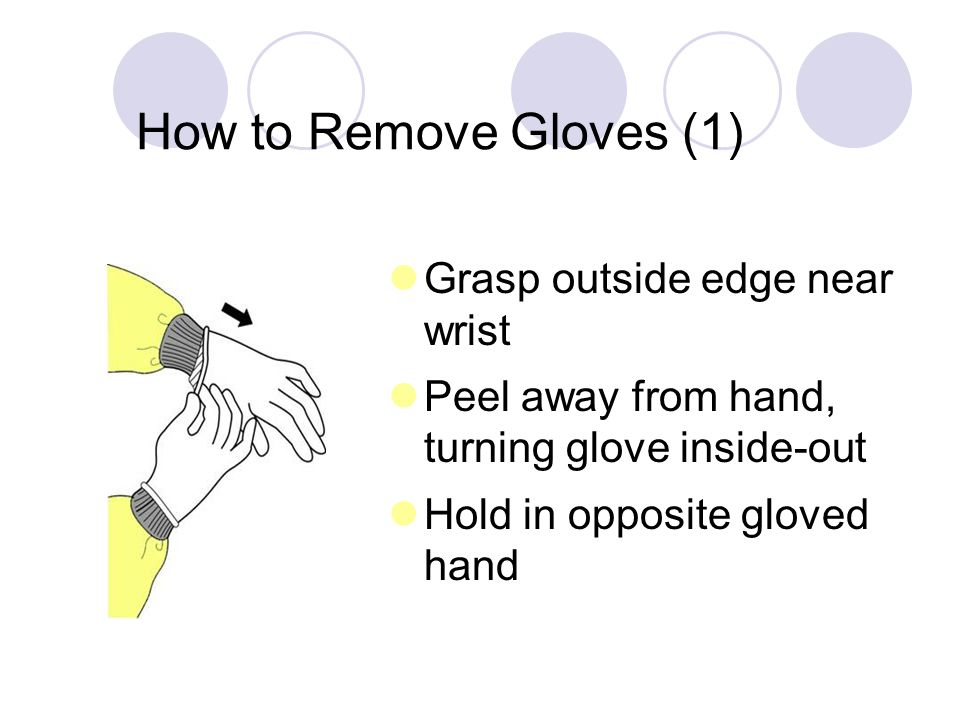 Sequence for Removing PPE Gloves Face shield or goggles Gown Mask or respirator