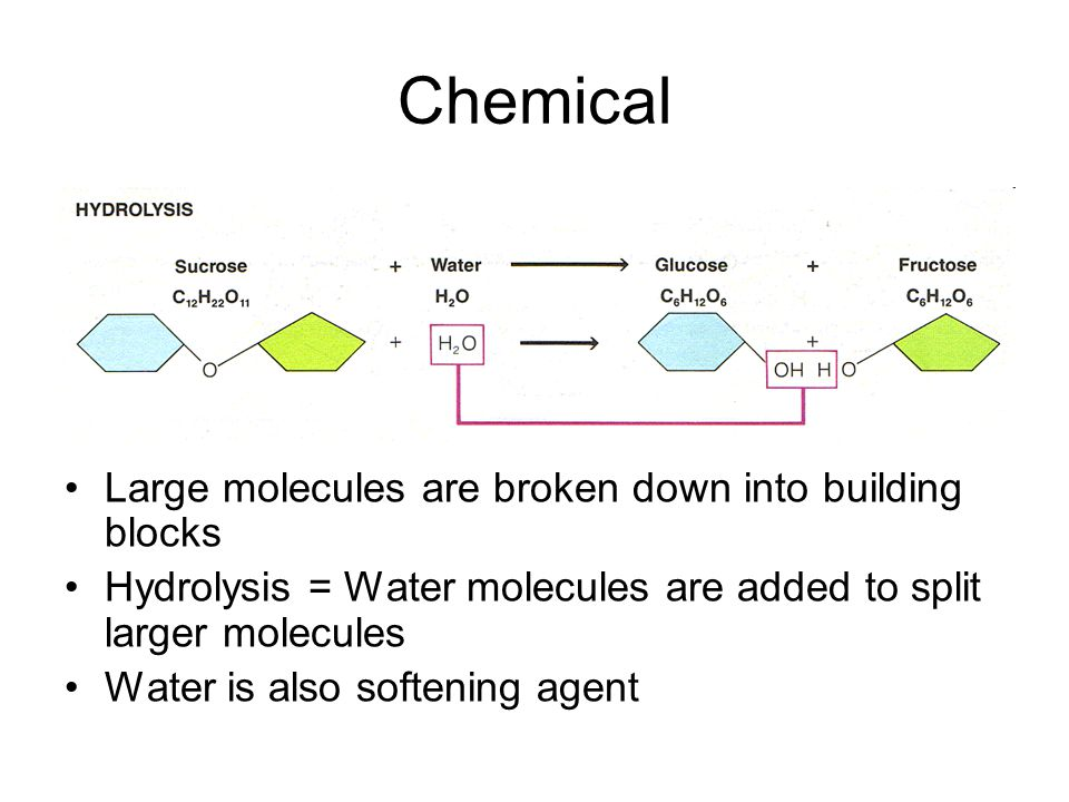 Chemical Large molecules are broken down into building blocks Hydrolysis = Water molecules are added to split larger molecules Water is also softening agent