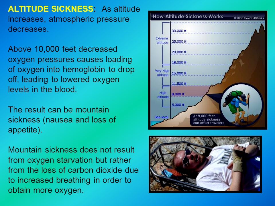 ALTITUDE SICKNESS: As altitude increases, atmospheric pressure decreases. Above 10,000 feet decreased oxygen pressures causes loading of oxygen into h