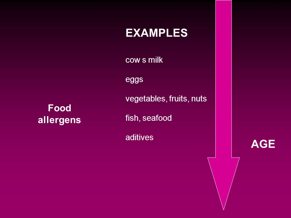 Food allergens EXAMPLES cow s milk eggs vegetables, fruits, nuts fish, seafood aditives AGE