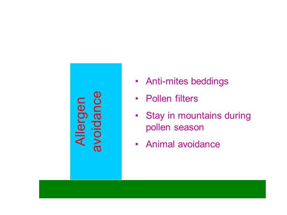 Allergen avoidance Anti-mites beddings Pollen filters Stay in mountains during pollen season Animal avoidance