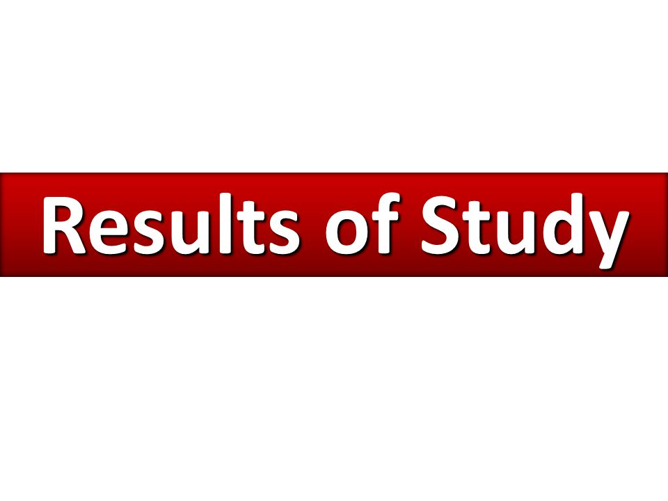Results of Study
