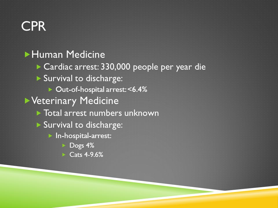 CPR  Human Medicine  Cardiac arrest: 330,000 people per year die  Survival to discharge:  Out-of-hospital arrest: <6.4%  Veterinary Medicine  To