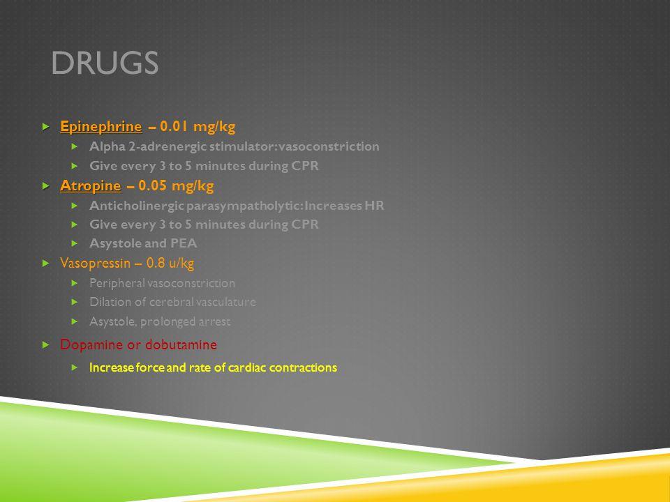 DRUGS  Epinephrine  Epinephrine – 0.01 mg/kg  Alpha 2-adrenergic stimulator: vasoconstriction  Give every 3 to 5 minutes during CPR  Atropine  A