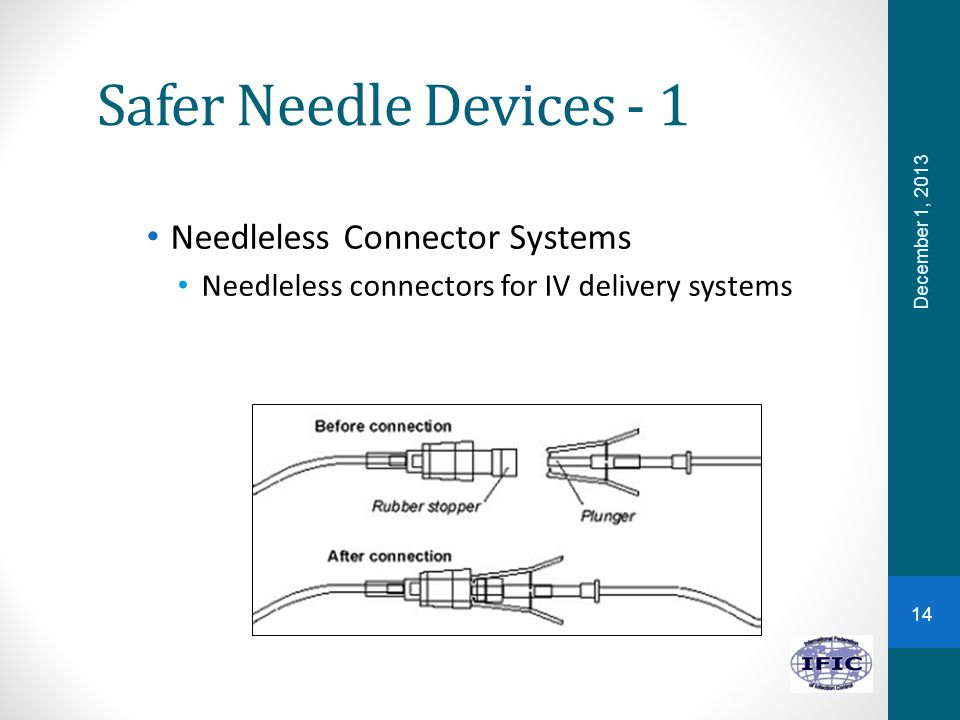 Safer Needle Devices - 1 Needleless Connector Systems Needleless connectors for IV delivery systems 14 December 1, 2013