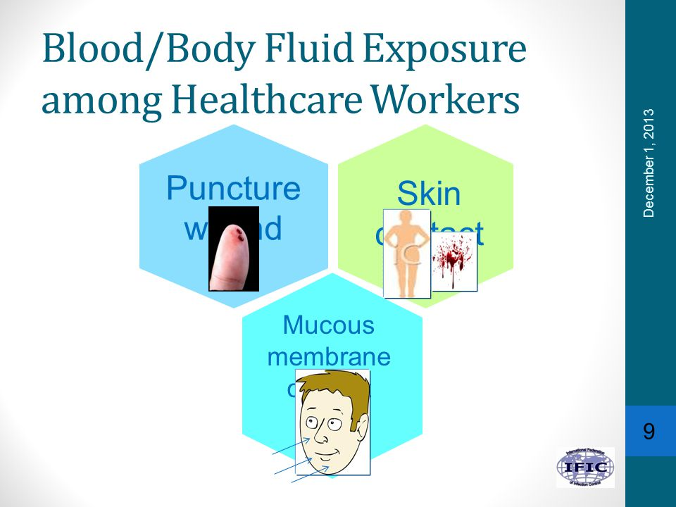 Blood/Body Fluid Exposure among Healthcare Workers 9 Puncture wound Mucous membrane contact Skin contact December 1, 2013