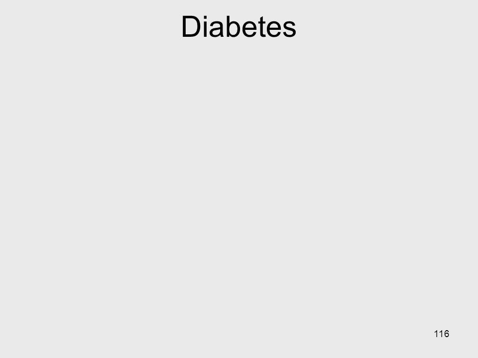 116 Diabetes