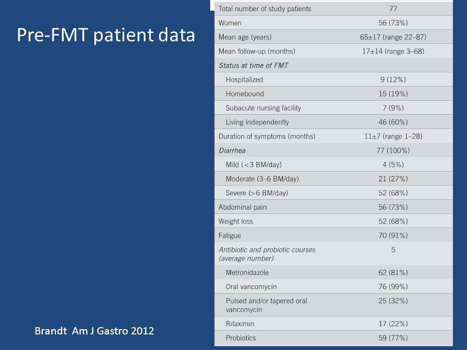 Pre-FMT patient data Brandt Am J Gastro 2012