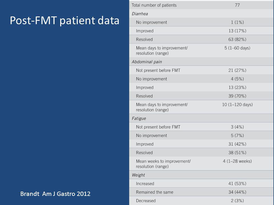 Post-FMT patient data Brandt Am J Gastro 2012