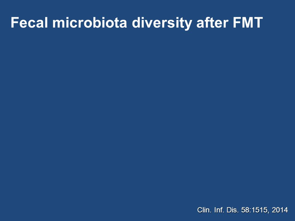 Fecal microbiota diversity after FMT Clin. Inf. Dis. 58:1515, 2014