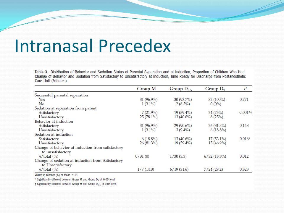 Intranasal Precedex