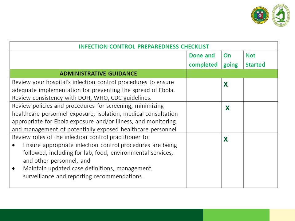 INFECTION CONTROL PREPAREDNESS CHECKLIST Done and completed On going Not Started ADMINISTRATIVE GUIDANCE Review your hospital's infection control procedures to ensure adequate implementation for preventing the spread of Ebola.