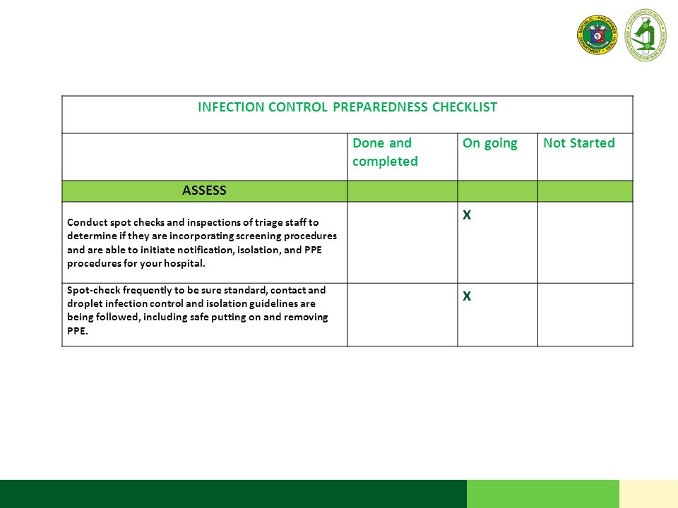 INFECTION CONTROL PREPAREDNESS CHECKLIST Done and completed On goingNot Started ASSESS Conduct spot checks and inspections of triage staff to determine if they are incorporating screening procedures and are able to initiate notification, isolation, and PPE procedures for your hospital.
