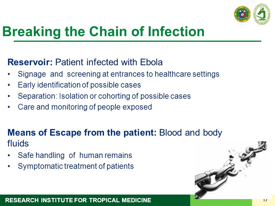 17 RESEARCH INSTITUTE FOR TROPICAL MEDICINE Breaking the Chain of Infection Reservoir: Patient infected with Ebola Signage and screening at entrances to healthcare settings Early identification of possible cases Separation: Isolation or cohorting of possible cases Care and monitoring of people exposed Means of Escape from the patient: Blood and body fluids Safe handling of human remains Symptomatic treatment of patients