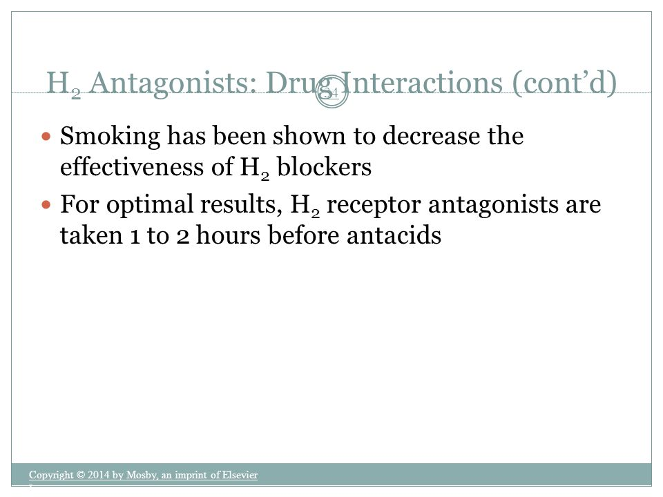 Smoking has been shown to decrease the effectiveness of H 2 blockers For optimal results, H 2 receptor antagonists are taken 1 to 2 hours before antac