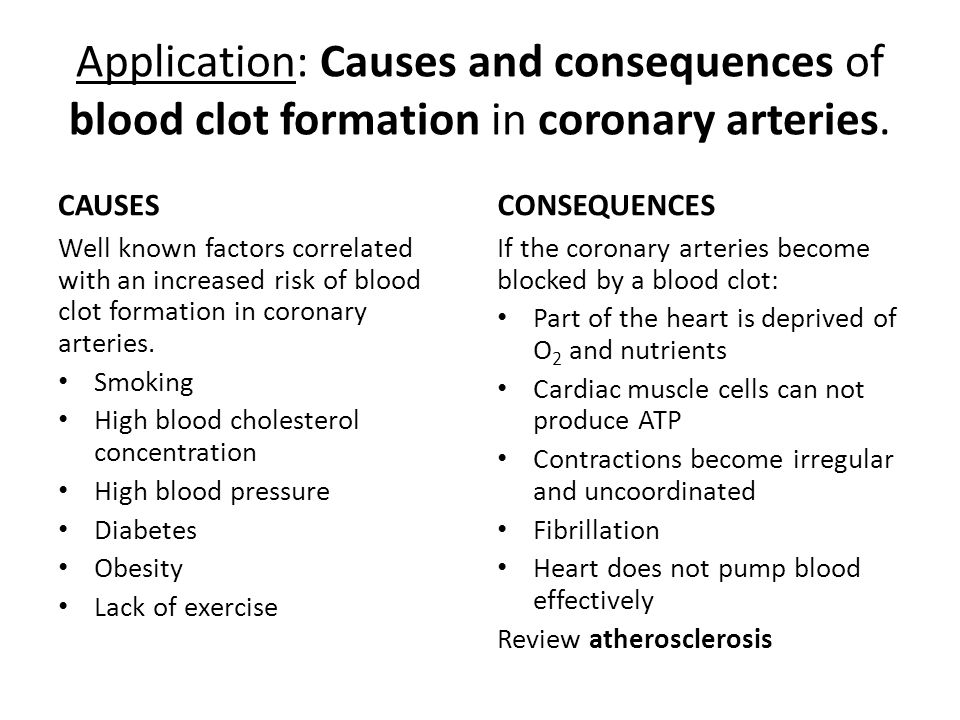 Application: Causes and consequences of blood clot formation in coronary arteries. CAUSES Well known factors correlated with an increased risk of bloo