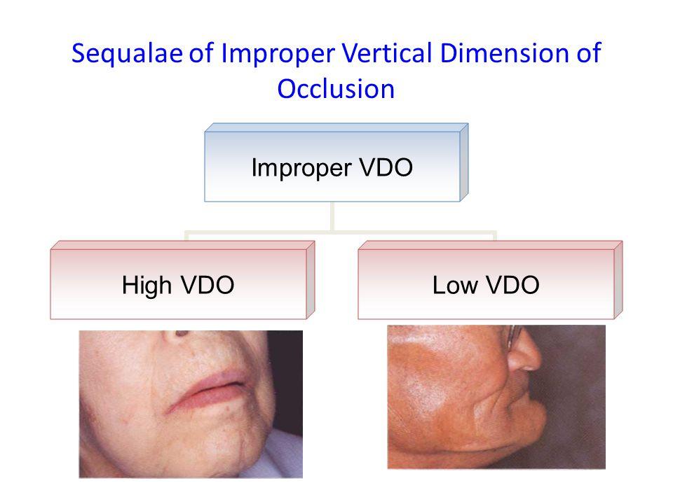 Sequalae of Improper Vertical Dimension of Occlusion Improper VDO High VDOLow VDO