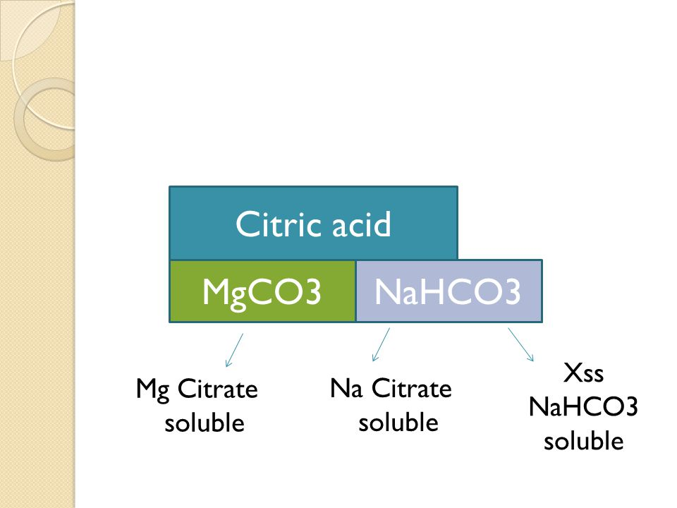 Citric acid MgCO3NaHCO3 Mg Citrate soluble Na Citrate soluble Xss NaHCO3 soluble