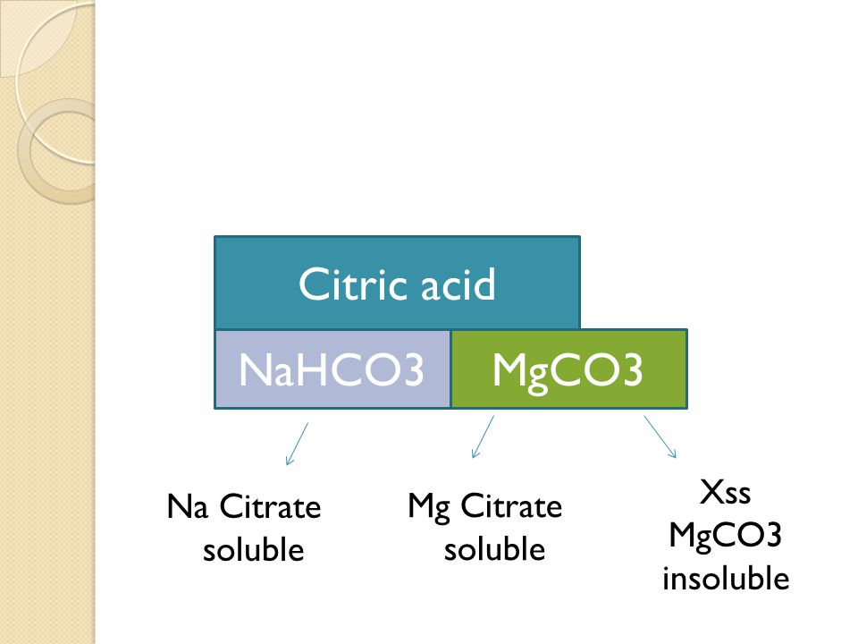 Citric acid MgCO3NaHCO3 Mg Citrate soluble Na Citrate soluble Xss MgCO3 insoluble