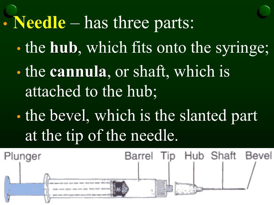 Needle – has three parts: hub the hub, which fits onto the syringe; cannula the cannula, or shaft, which is attached to the hub; bevel the bevel, which is the slanted part at the tip of the needle.