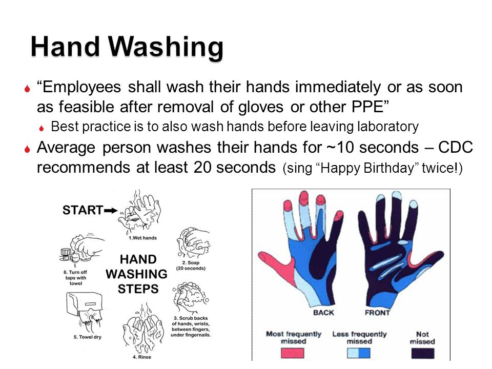  Employees shall wash their hands immediately or as soon as feasible after removal of gloves or other PPE  Best practice is to also wash hands before leaving laboratory  Average person washes their hands for ~10 seconds – CDC recommends at least 20 seconds (sing Happy Birthday twice!)