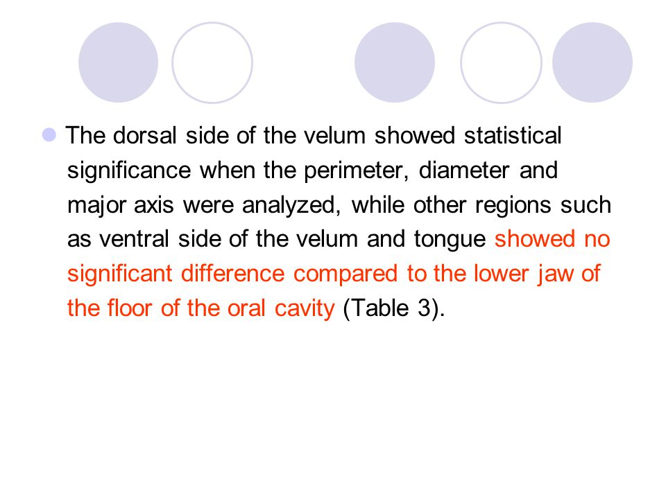 The dorsal side of the velum showed statistical significance when the perimeter, diameter and major axis were analyzed, while other regions such as ventral side of the velum and tongue showed no significant difference compared to the lower jaw of the floor of the oral cavity (Table 3).
