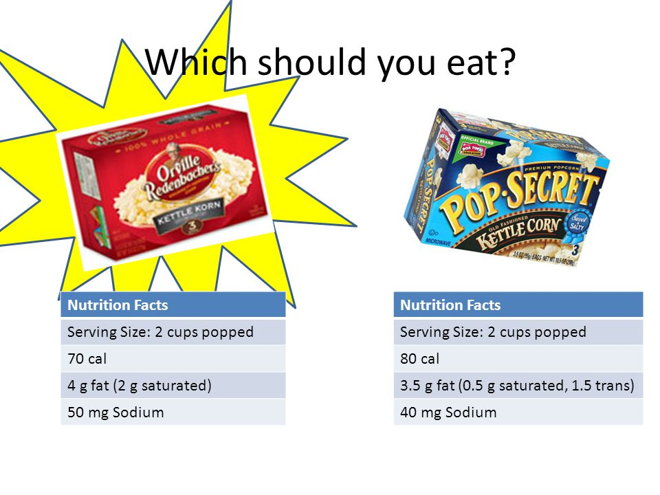 Which should you eat.