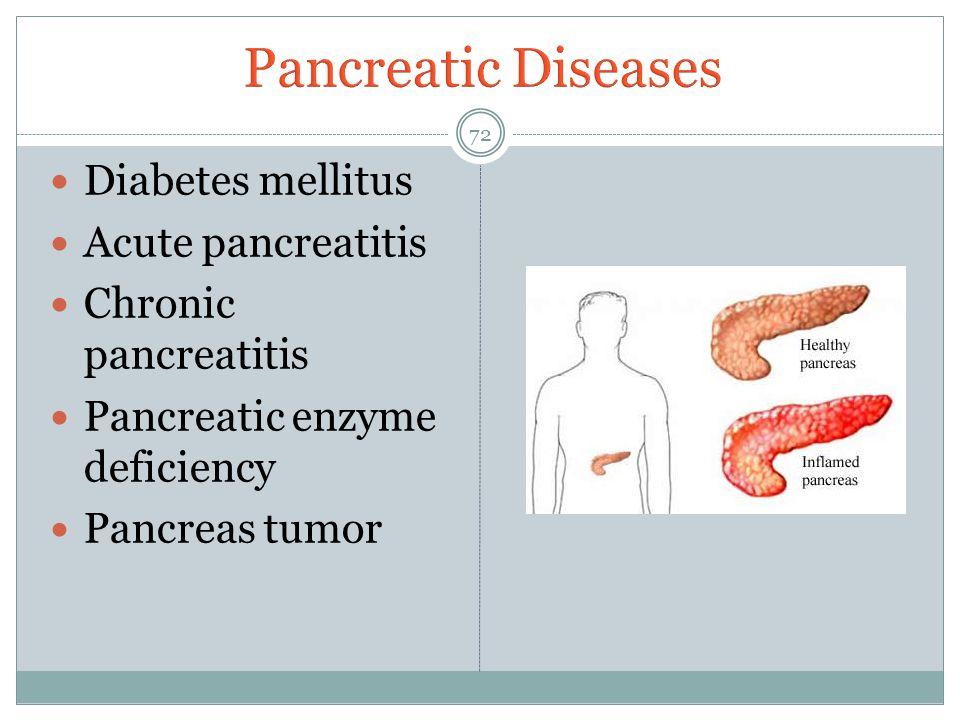 72 Diabetes mellitus Acute pancreatitis Chronic pancreatitis Pancreatic enzyme deficiency Pancreas tumor