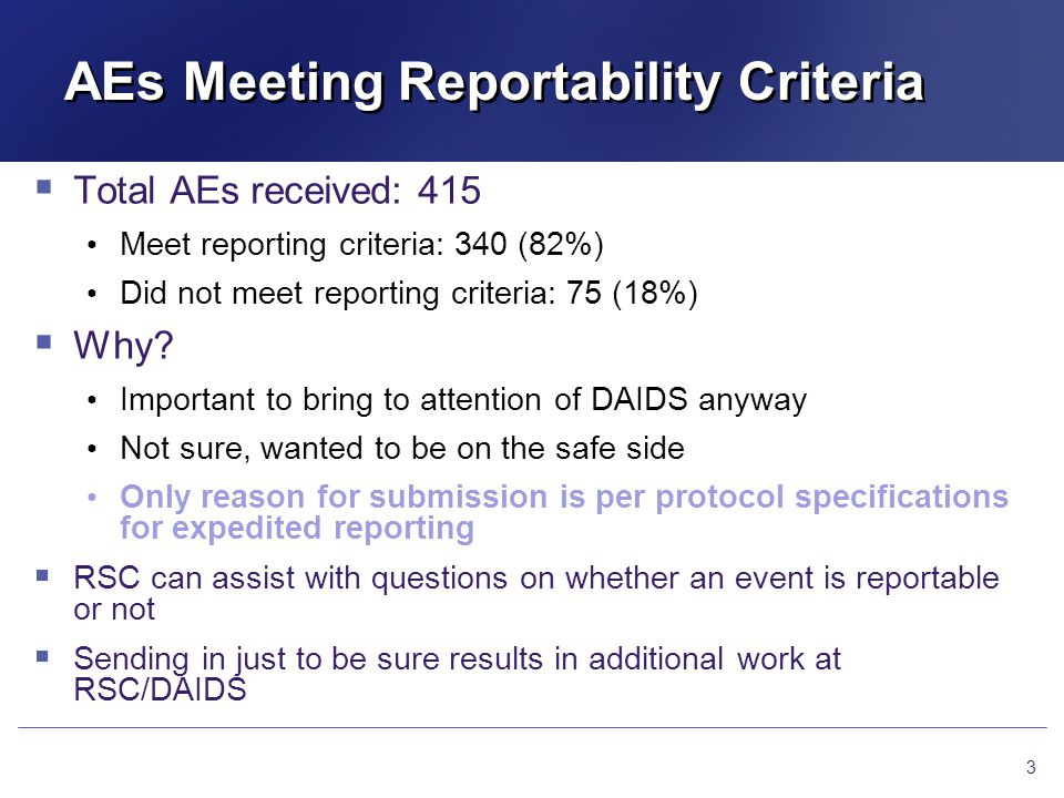 Case Study: Acute Sinusitis  Submission of UPDATE Update status code and status date Update case narrative –Provide information on subject's clinical course in hospital –Provide information on subject's assessment in clinic post- discharge –Provide information on action taken with study agents by the study physician post-discharge Additional Information –Upload discharge summary and other relevant records 24