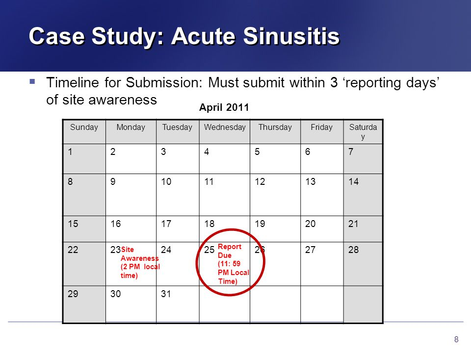 Case Study: Acute Sinusitis  Timeline for Submission: Must submit within 3 'reporting days' of site awareness 8 SundayMondayTuesdayWednesdayThursdayFridaySaturda y 1234567 891011121314 15161718192021 22232425262728 293031 Report Due (11: 59 PM Local Time) April 2011 Site Awareness (2 PM local time)
