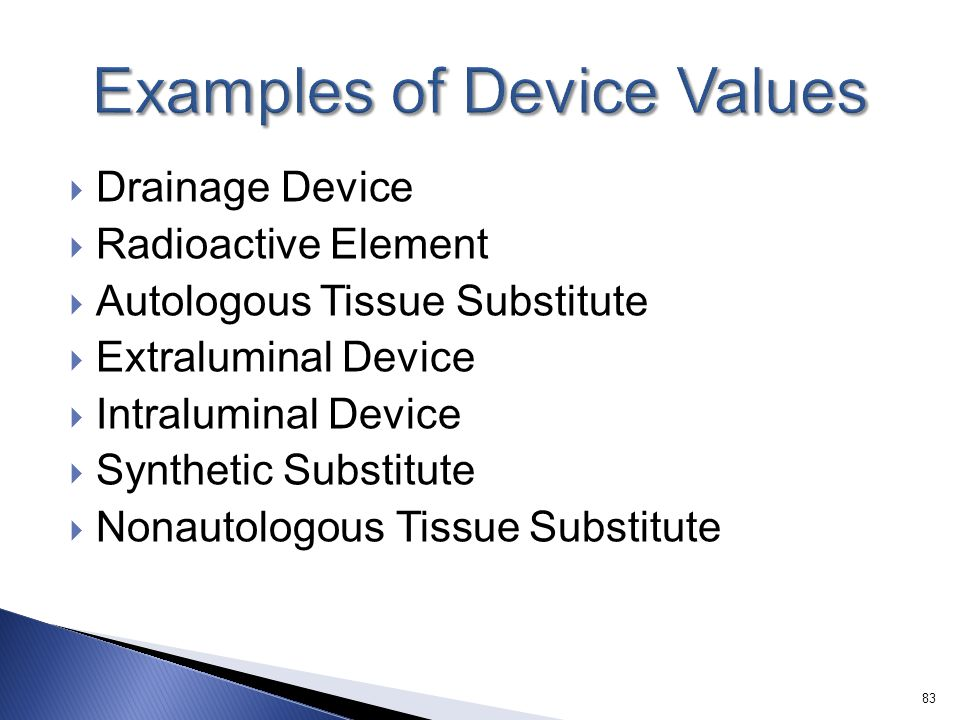  Drainage Device  Radioactive Element  Autologous Tissue Substitute  Extraluminal Device  Intraluminal Device  Synthetic Substitute  Nonautolog
