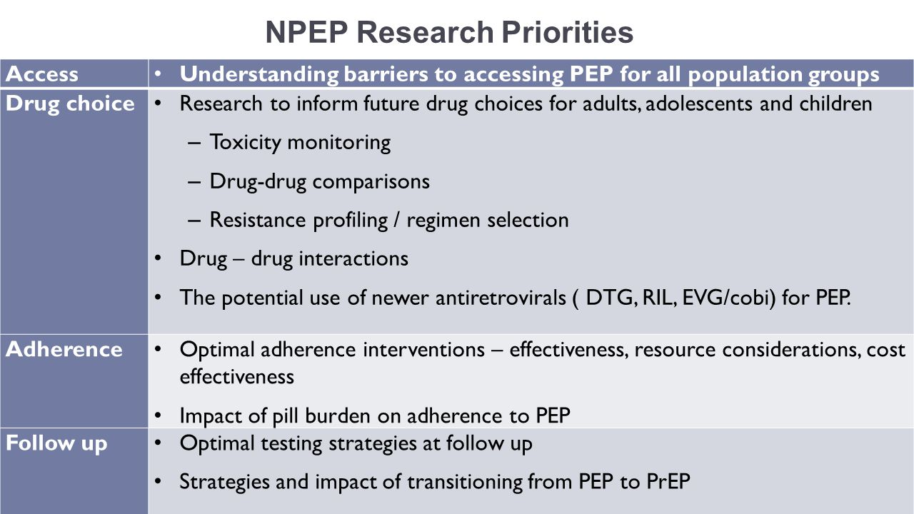 NPEP Research Priorities Access Understanding barriers to accessing PEP for all population groups Drug choice Research to inform future drug choices f