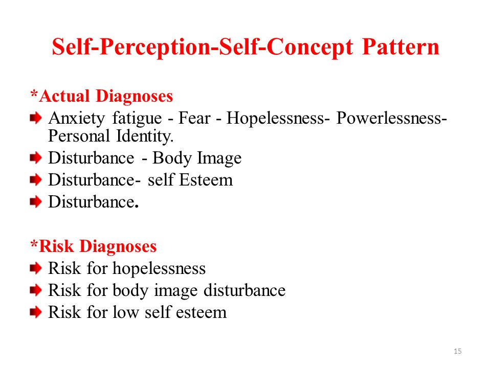 Self-Perception-Self-Concept Pattern *Actual Diagnoses Anxiety fatigue - Fear - Hopelessness- Powerlessness- Personal Identity.