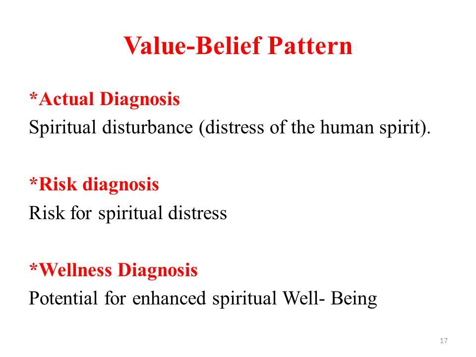 Value-Belief Pattern *Actual Diagnosis Spiritual disturbance (distress of the human spirit).