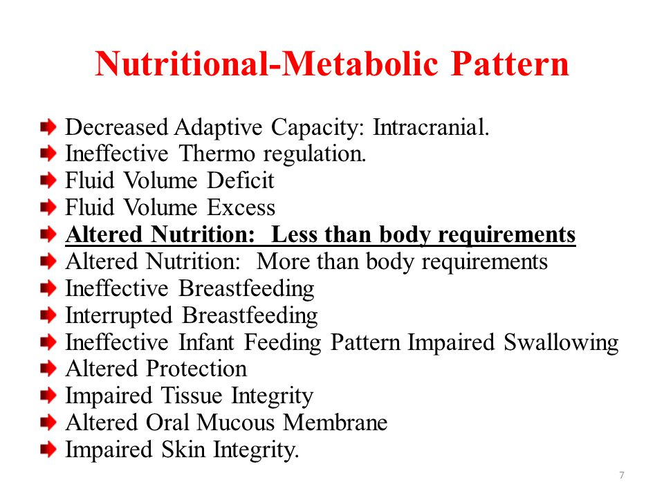 Nutritional-Metabolic Pattern Decreased Adaptive Capacity: Intracranial.
