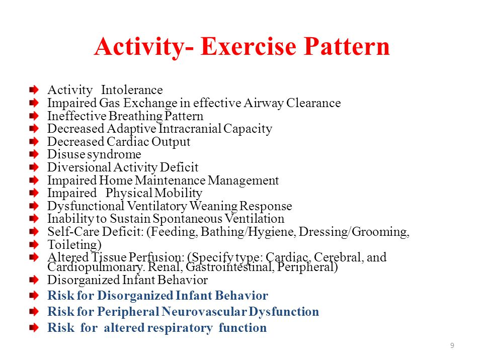Activity- Exercise Pattern Activity Intolerance Impaired Gas Exchange in effective Airway Clearance Ineffective Breathing Pattern Decreased Adaptive Intracranial Capacity Decreased Cardiac Output Disuse syndrome Diversional Activity Deficit Impaired Home Maintenance Management Impaired Physical Mobility Dysfunctional Ventilatory Weaning Response Inability to Sustain Spontaneous Ventilation Self-Care Deficit: (Feeding, Bathing/Hygiene, Dressing/Grooming, Toileting) Altered Tissue Perfusion: (Specify type: Cardiac, Cerebral, and Cardiopulmonary.