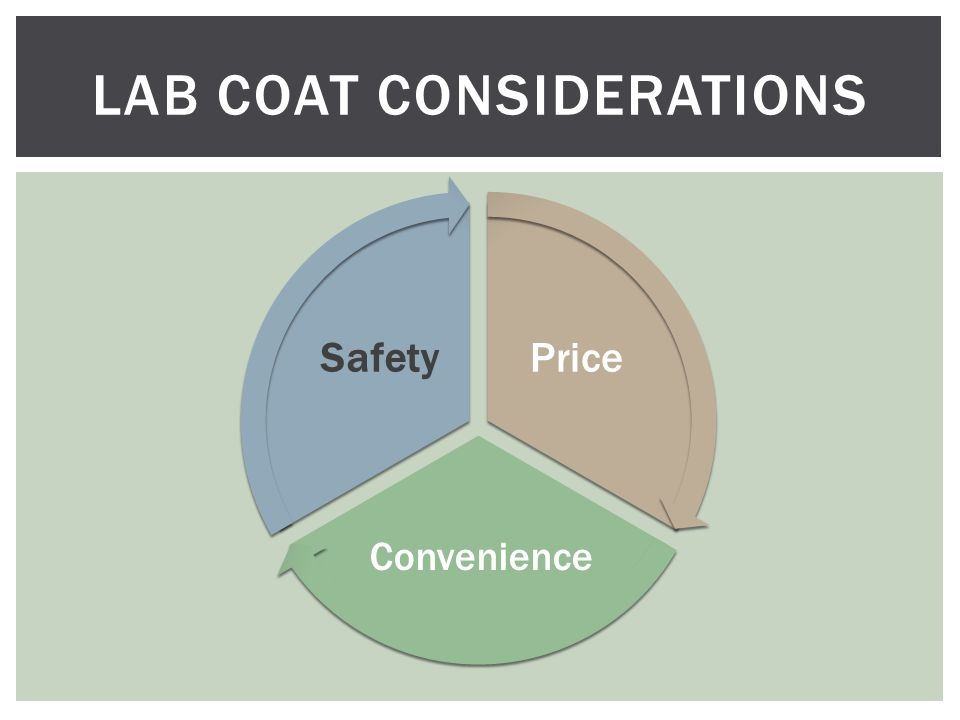 LAB COAT CONSIDERATIONS Price Convenience Safety